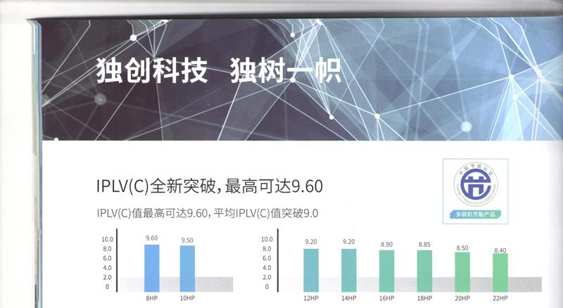IPLV(C)全新突破,最高可達9.60